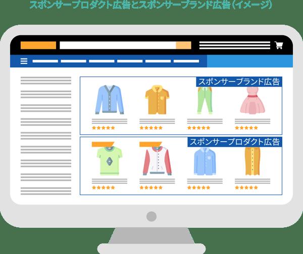 スポンサープロダクト広告とスポンサーブランド広告(イメージ)