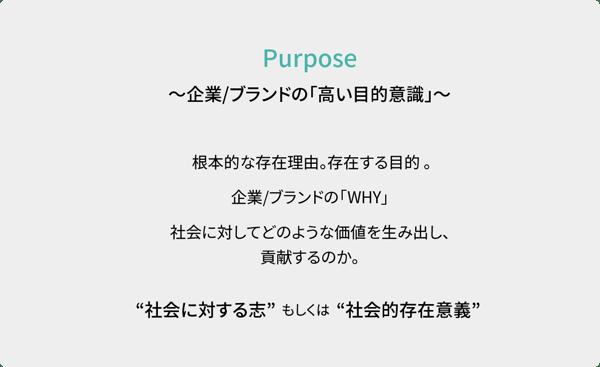 Purpose~企業/ブランドの「高い目的意識」~