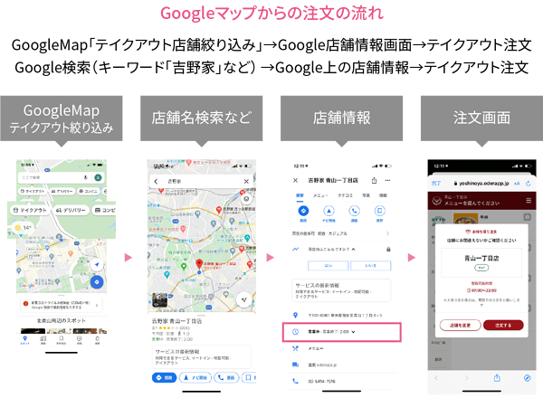 Googleマップからの注文の流れ