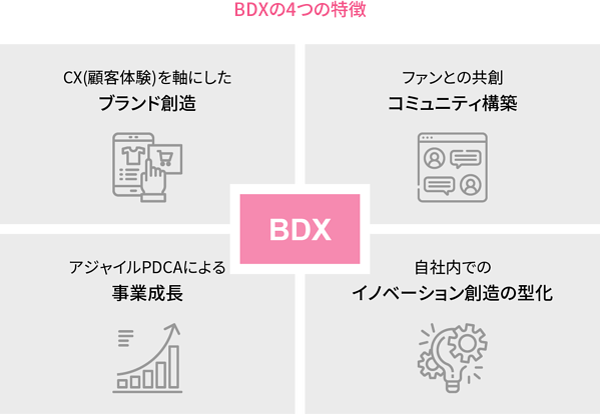 BDXの4つの特徴